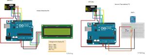 arduino-meteo-nrf24l01-dht11-display-rx-tx_orig
