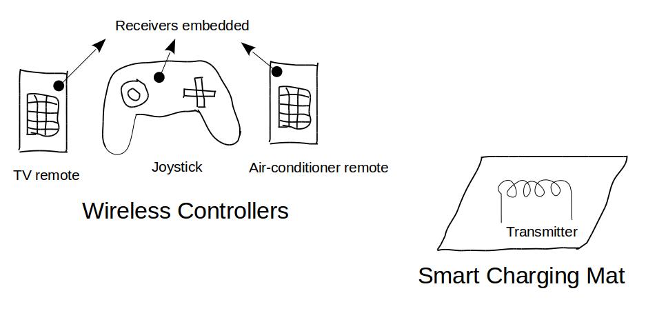 smart_charging